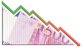 经济危机图表 免版税库存照片