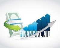 经济援助企业图表标志概念 图库摄影