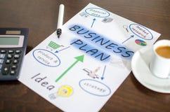 浏览详述的企业动画片任意感觉其他计划系列对工作 库存照片