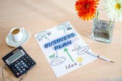 浏览详述的企业动画片任意感觉其他计划系列对工作 图库摄影