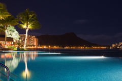 海滩夏威夷天堂手段热带waikiki 免版税库存图片