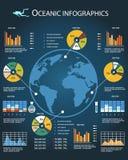 海洋infographics模板 免版税库存图片