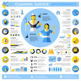 清洁服务Infographics 皇族释放例证