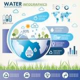 水源和消耗量infographics 向量例证