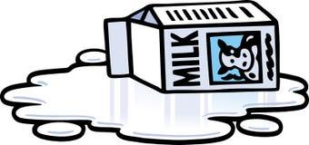 溢出的牛奶 免版税图库摄影
