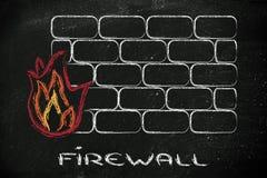 滑稽的防火墙设计和互联网安全 库存图片