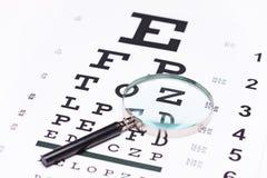 演播室射击了在视力检查表的一个放大镜 免版税库存照片