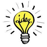 灯的想法和导致在头 免版税库存照片