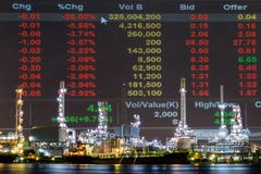 炼油厂植物,原油股票价格指数 库存图片