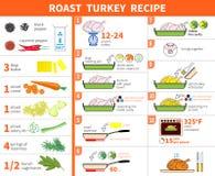 烘烤火鸡 infographic逐步的食谱 图库摄影