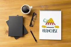 烙记特权的营销零售和企业工作使命C 库存图片