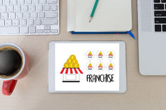 烙记特权的营销零售和企业工作使命C 免版税库存图片