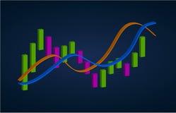 烛台股票、外汇或cryptocurrency市场技术分析图和图表概念 市场多变性,在趋向上下 向量例证