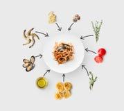 烹调意大利食物的成份,海鲜面团,隔绝在白色 免版税库存照片