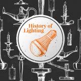 照明设备的历史 向量例证
