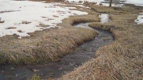 熔化与小河的春天雪 股票录像