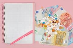 片剂、药片、胶囊、笔记本有笔的和钞票欧元 自疗程,社会医学,可及性, r的概念 库存图片