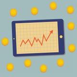 片剂,图表,金钱 免版税库存图片