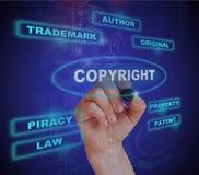 版权概念 库存例证