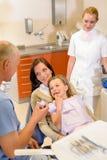牙科医生女孩小的母亲手术访问 免版税库存图片