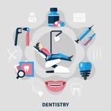 牙科平的设计观念 库存图片