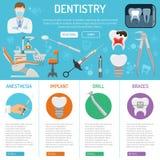 牙科横幅和infographics 库存图片