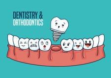 牙科治疗和牙关心设备 向量例证