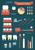 牙齿健康Infographics 库存照片