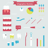 牙齿健康Infographics 免版税库存照片