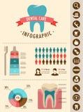 牙齿和牙关心infographics 免版税图库摄影