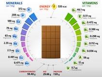 牛奶巧克力维生素和矿物  免版税图库摄影