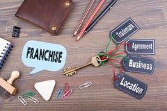 特权概念 成功的钥匙在木办公桌上 图库摄影