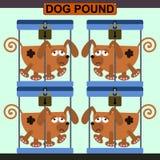 犬拘留所 向量例证