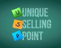 独特的卖点概念例证设计 免版税库存图片