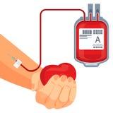 献血人的手和塑料袋的过程 库存图片