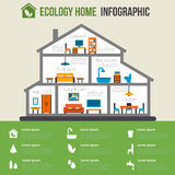 环境友好家庭infographic 库存照片