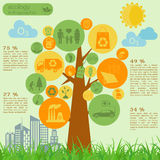 环境,生态infographic元素 环境危险, 免版税图库摄影