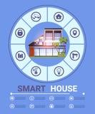 现代聪明的家庭控制技术Infographic元素横幅象模板 向量例证