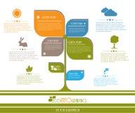 现代设计生态企业模板。 库存图片
