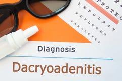 玻璃、眼药水和眼睛测试图是在题字诊断Dacryoadenitis附近 原因的概念照片,诊断, treatme 免版税库存图片