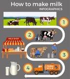 生产牛奶集合 向量例证