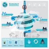 生态和环境Infographic元素 库存例证