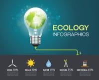 生态infographic环境 库存照片