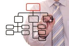 生意人图表图画组织 免版税库存照片