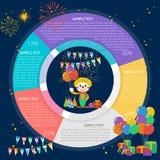 生日小丑Infographic图 库存照片