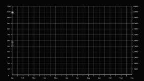 生长图和图表在黑背景 股票录像