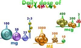 维生素每日药量  库存图片