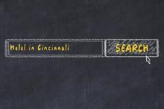 用粉笔写搜索引擎剪影  搜寻和预定一家旅馆的概念在辛辛那提 库存图片