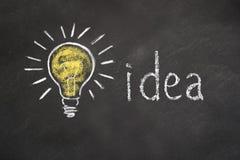 用粉笔写文本'在黑板的想法'和电灯泡 库存例证