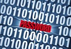用计算机编码掩藏的密码 免版税库存照片